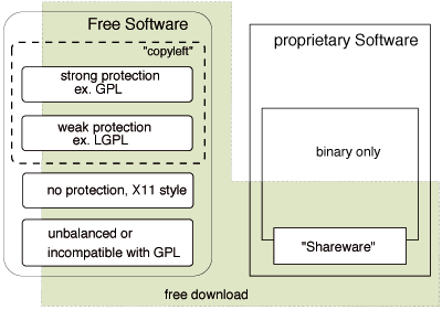 thesis proprietary use license Level 1 members of osmc may also use and redistribute openmodelica  and  the proprietary code is distributed under proprietary license conditions and.